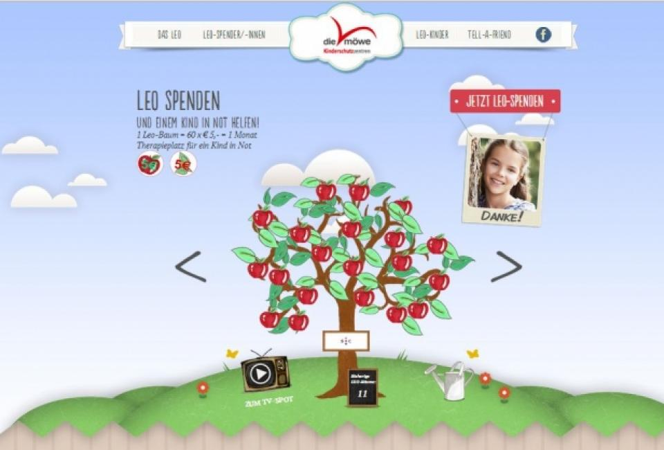Sujet Leo Kampagne 2014